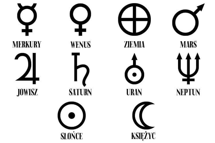 podstawowe-symbole-cial-niebieskich